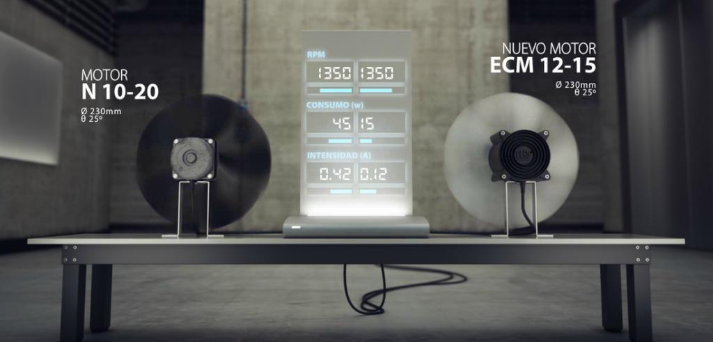 Motores de Alta Eficiência Energética para refrigeração e climatização